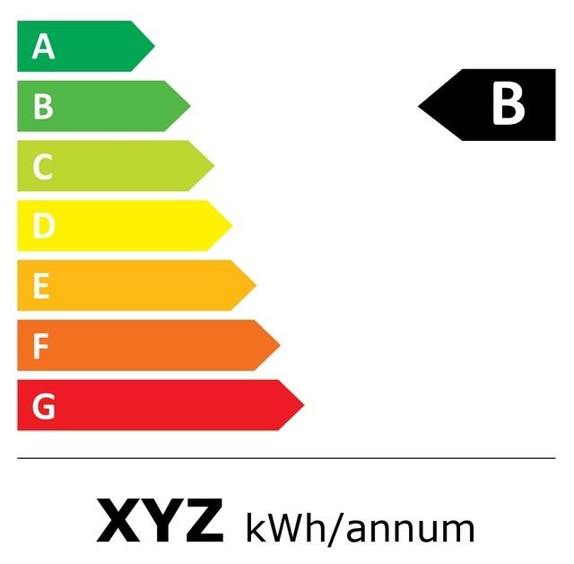 Energetické třídy, kalkulačka spotřeby elektřiny
