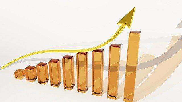Růst, zdražování, graf, Comfort Energy a X Energie zdražují